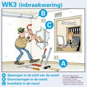 wk3 inbraakwerende wand